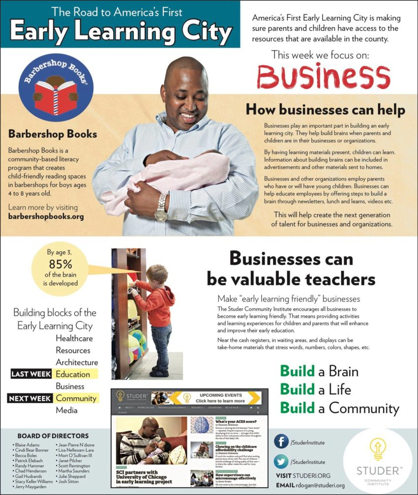 Early Learning City Businesses