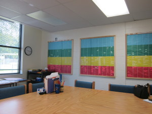 Staff at Sherwood will use this wall to track their students data, spot trends and plan interventions for students. Credit: Shannon Nickinson