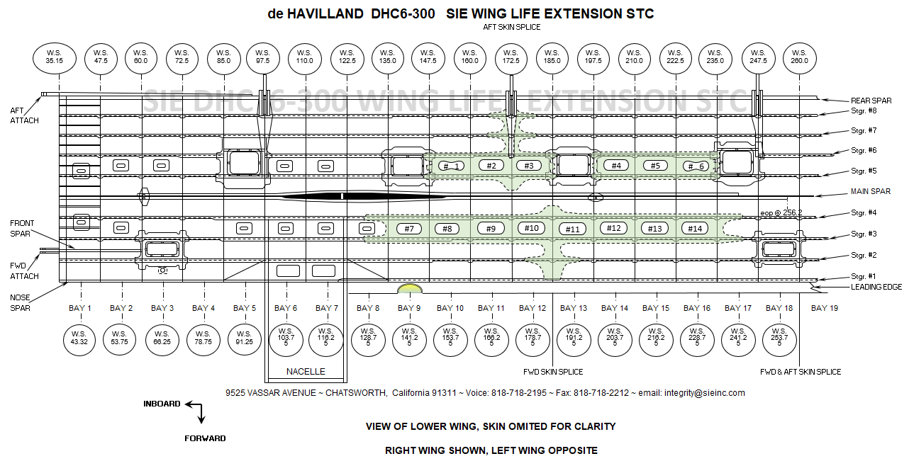 Aircraft Life Extensions Graph