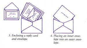 graphic how to address invitations