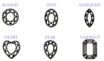 Graphic of various diamond shapes