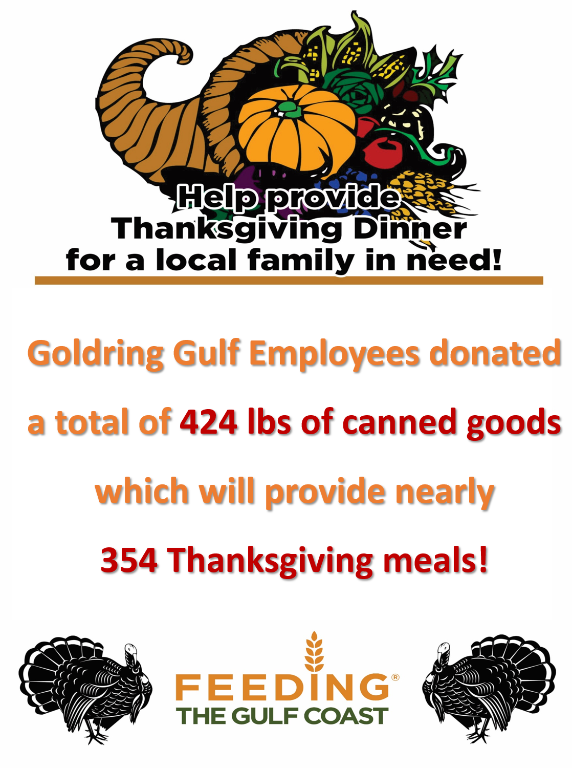 Goldring Gulf Employees donate over 400lbs of canned goods to Feeding the Gulf Coast!
