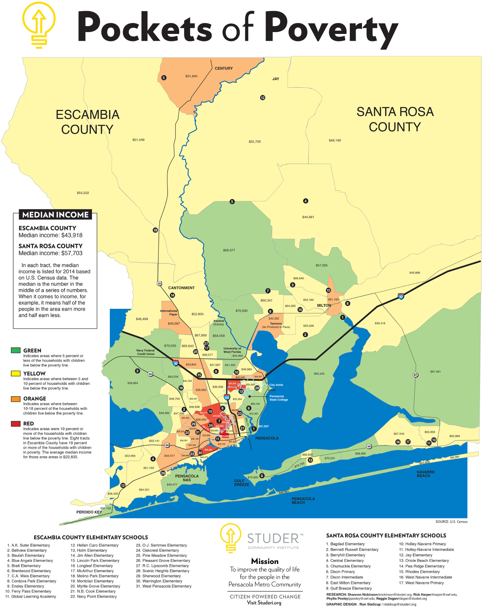 A map of Escambia County showing areas of poverty