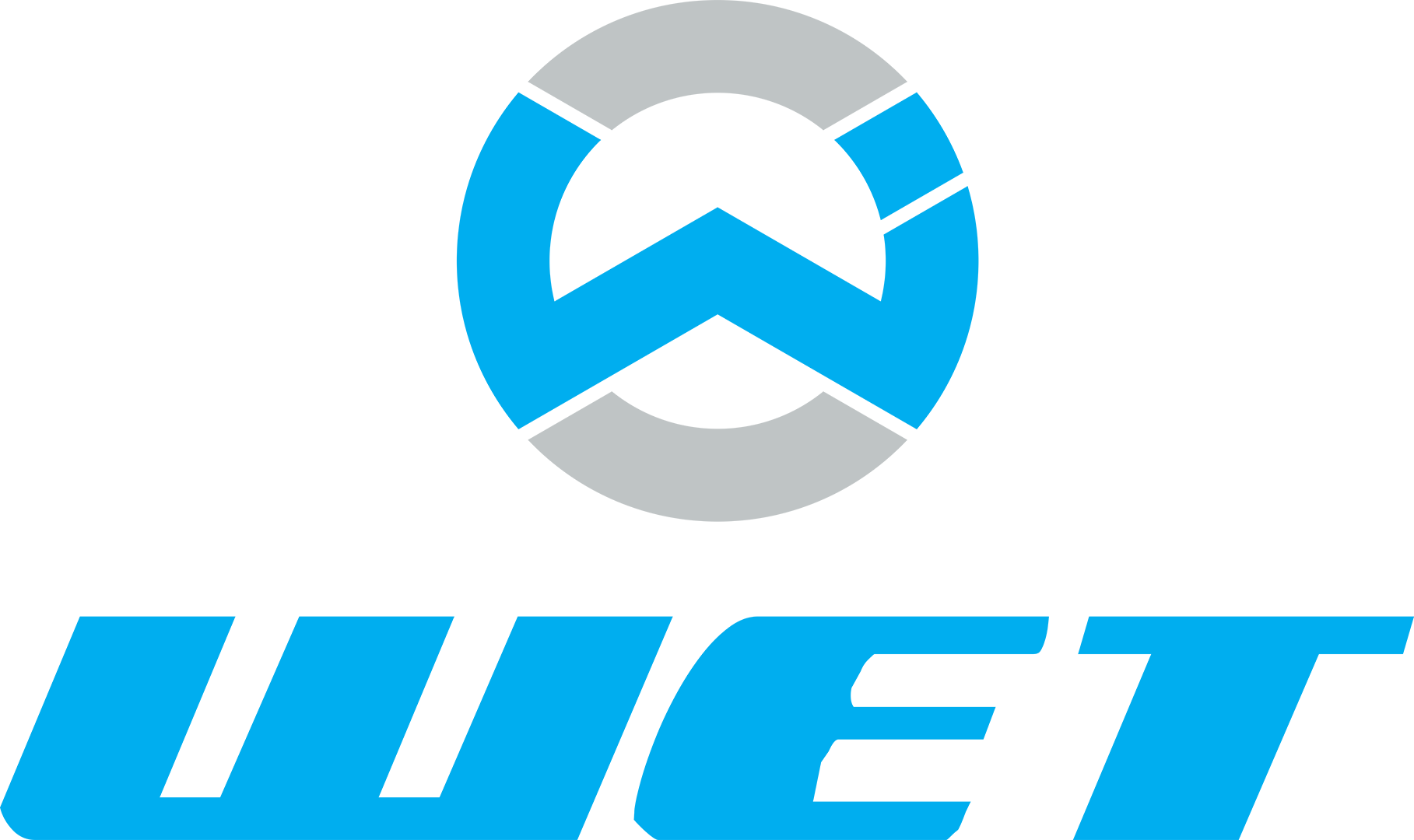 Wet Inc