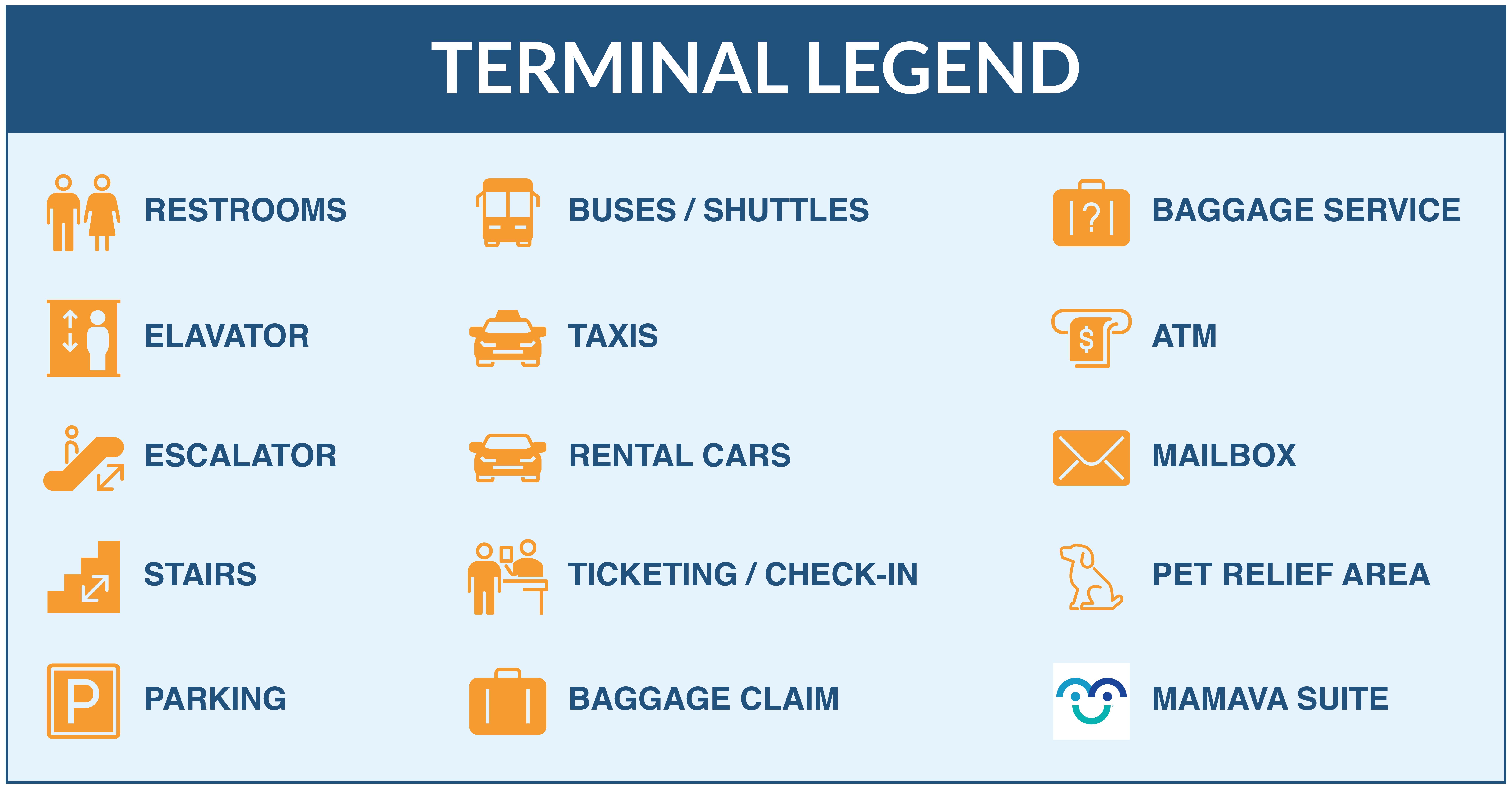 Terminal Legend